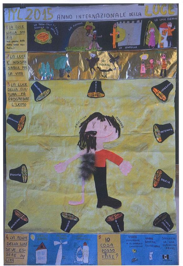 """""""La luce è……""""  Premiata la Scuola per l'infanzia KANDLER - Gruppo Grandi - Vincitore"""